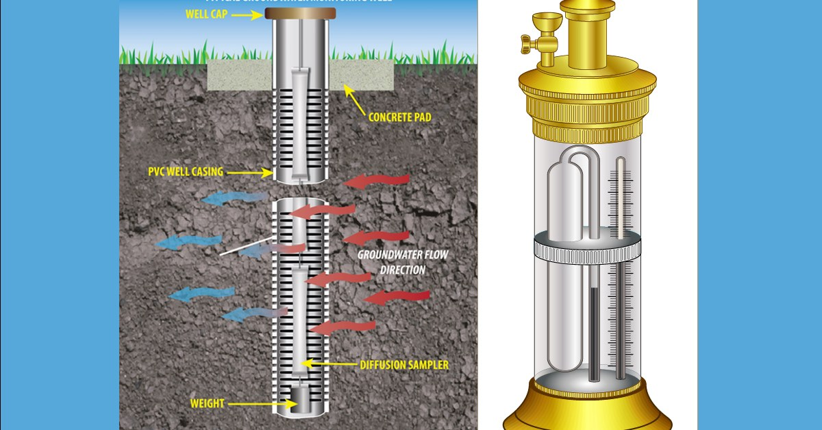 What is the Difference between a Piezometer and a Groundwater Monitoring Well?