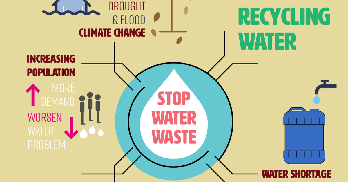 Groundwater Depletion, What It Is, Causes, Problems, and Solutions